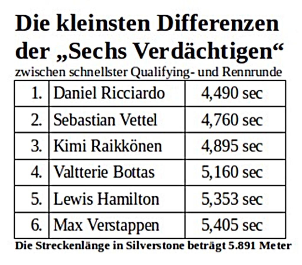2018-07 | Motor-Kritik.de